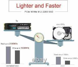 DATARAM 1TB M. 2 M-Key PCIe NVMe SSD FOR 2013-15 Apple MacBook Pro, Macbook Air